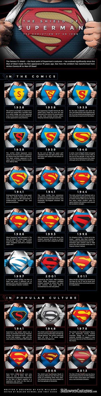 DC Comics, Superman, Terra de Nerd,