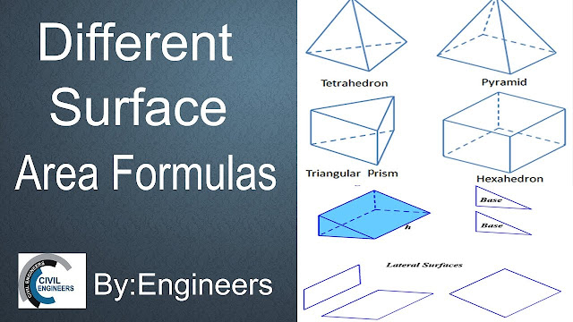 How to Calculate Different Surface Area Formulas