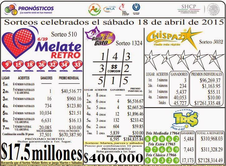 MASCARILLA DE RESULTADOS (Tris Chispazo 5032 Melate Retro 510 Gana Gato 1324) (18 de abril