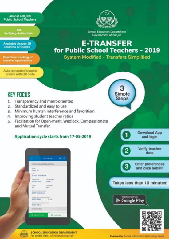 e-transfer-punjab-school-teachers