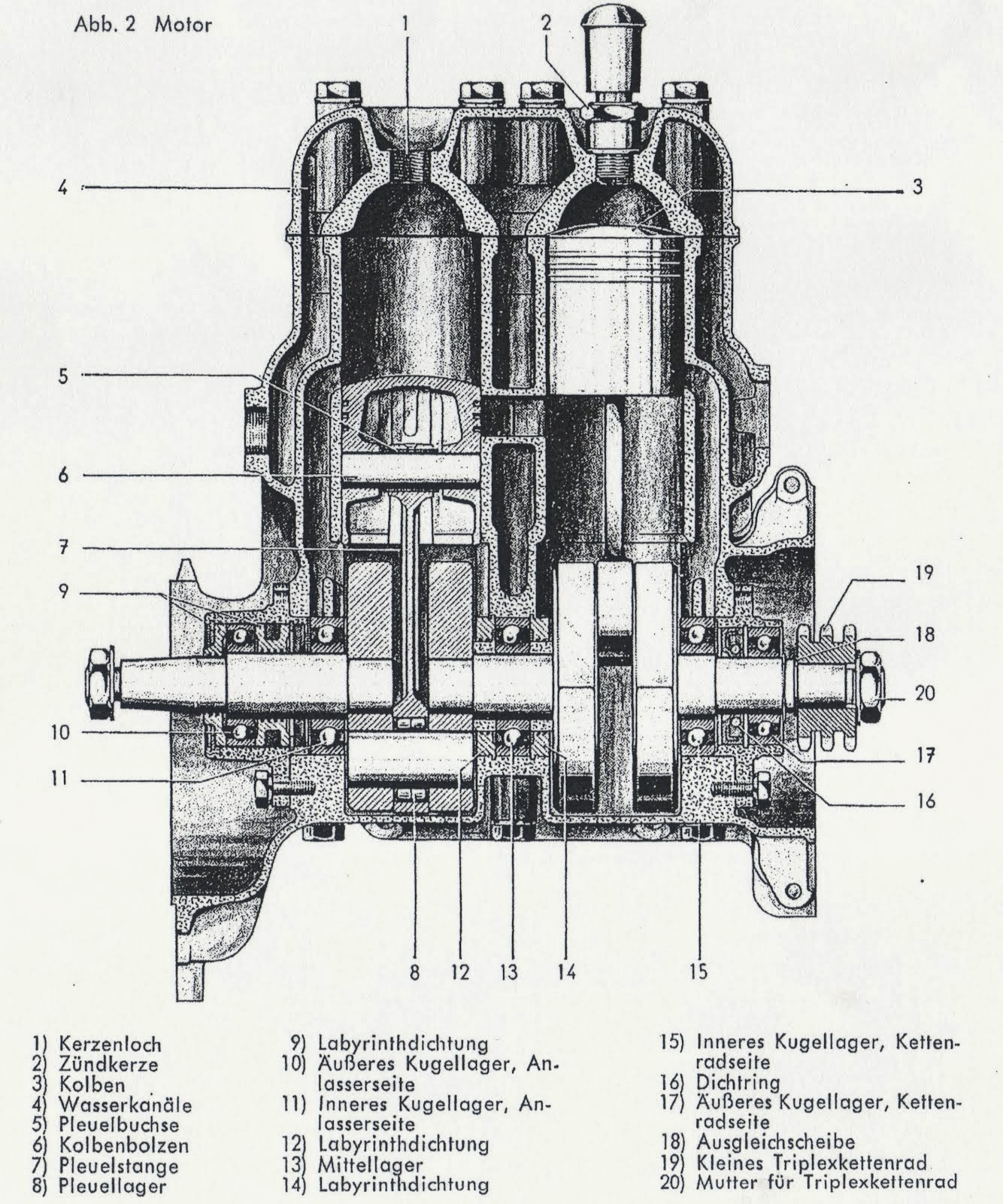 Two Stoke Engine Diagram The Portal And Forum Of Wiring Stroke Diesel Project Tempo 1952 Hanseat Service Manual