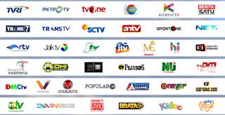 Paket dan Channel Ninmedia Gratis Terbaru