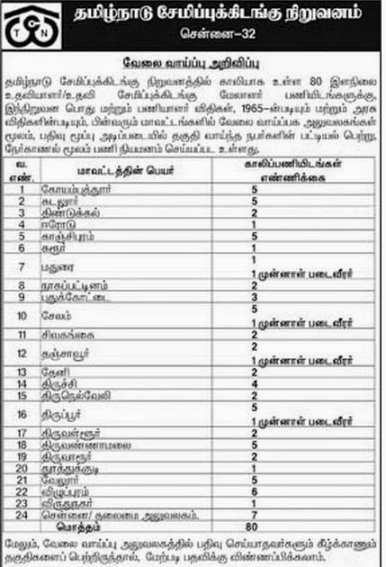 Tamil Nadu Warehousing Corporation Ltd (TNWC) Recruitments (www.tngovernmentjobs.in)