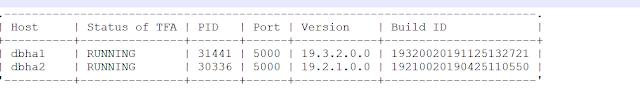 Oracle TFA Status