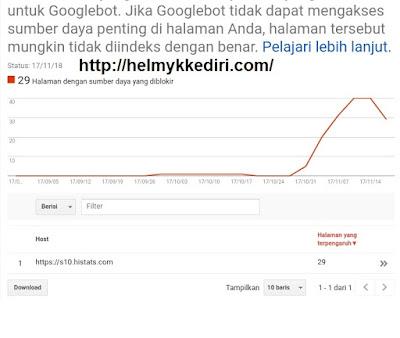 Mengenal pentingnya google cached dalam seo7