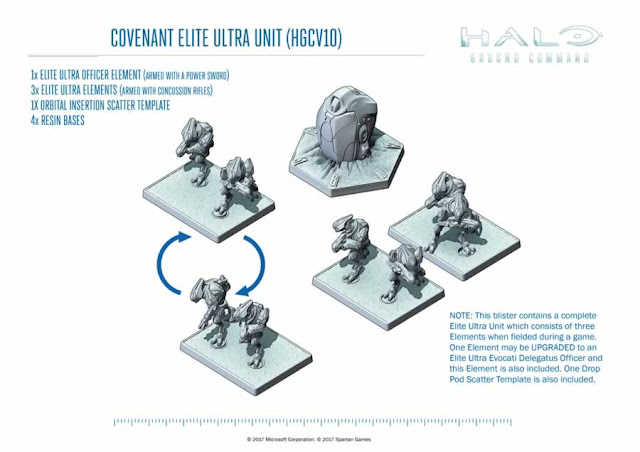 Spartan Games Halo Ground Command Miniature Covenant Elite Ultra Unit