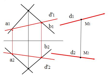 •Nếu đường thẳng d //với mf P hay có thể nói d cắt P tại điểm vô tận. Trước  đây ta đã có mệnh đề hình học quen thuộc: Đường thẳng d muốn ...
