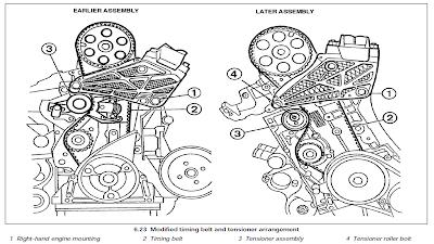 Auto Manual