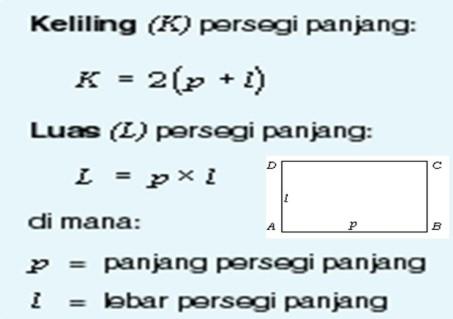 Cara Menghitung Luas Persegi Panjang Dengan Mudah dan cepat