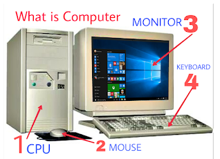 What is a computer and how it works