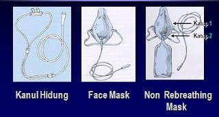 face-mask-kanul-hidung