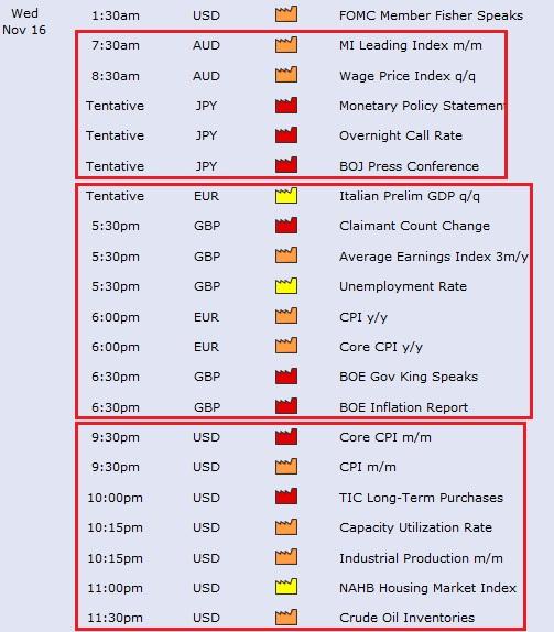 Forex news economic calendar