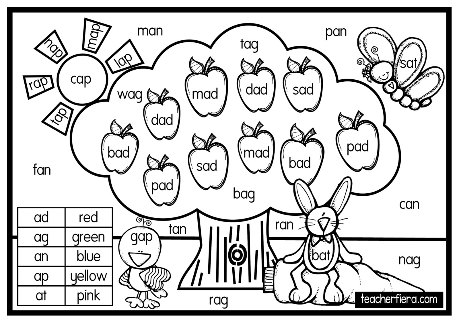 Teacherfiera Colour By Code Word Families