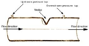 Orifice Plate Differensial Pressure Flow Meter
