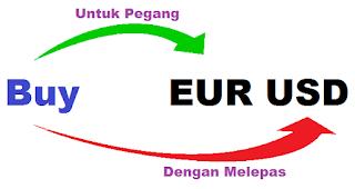 istilah buy trading forex