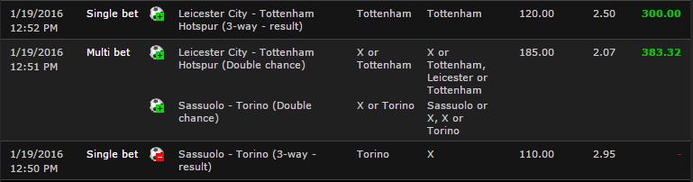 Pronostics foot de la saison 2015 / 2016