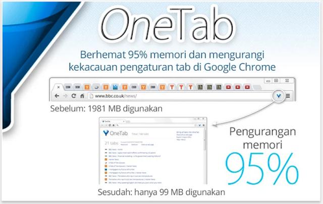 One Tab - 10 Add-ons Browser Terbaik