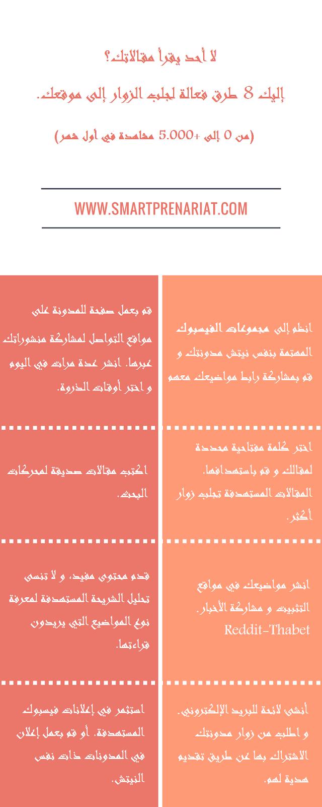 8 طرق فعالة لجلب الزوار إلى موقعك + infographic
