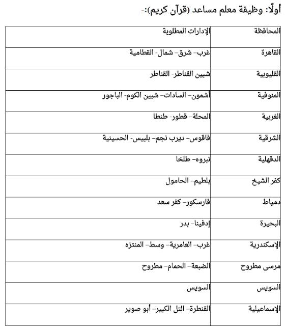 التقديم لوظيفة معلم مساعد (رياضيات) بوظائف الازهر الشريف المنشورة اليوم 5-5-2018 السبت