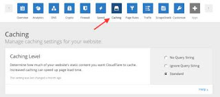 Clear Cloudflare Cache - In 6 Easy Steps