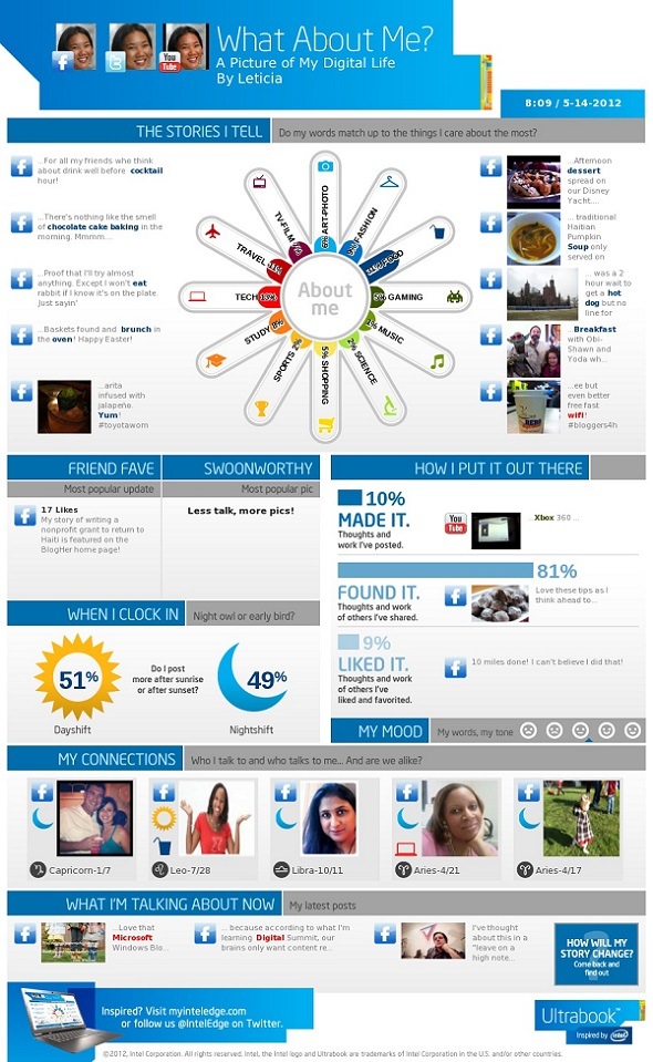 "Build your Personal Infographics With Intel's Digital tool ""What About Me?"""