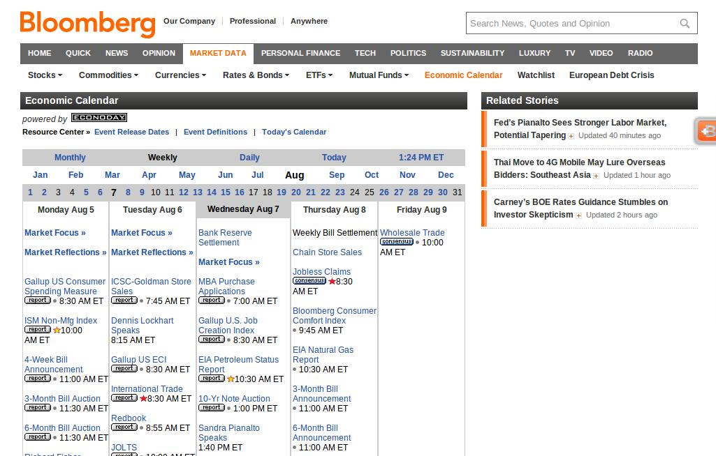 Alphakiss Com Stock Investing On A Budget Economic Calendar