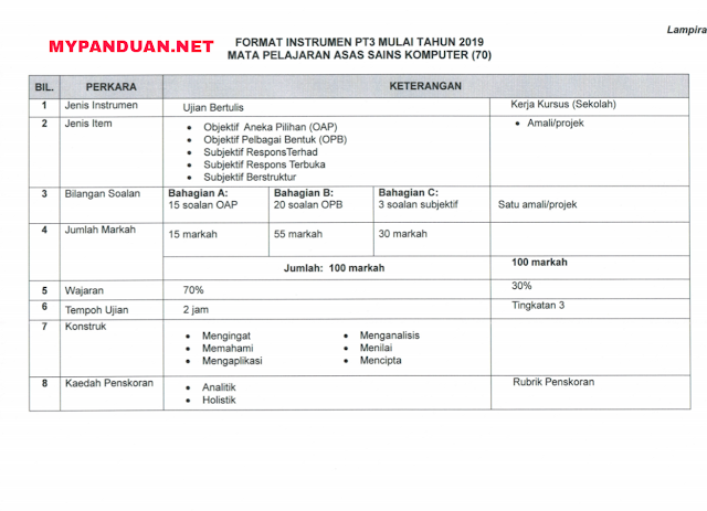 Format Baharu Instrumen PT3 Mulai 2019