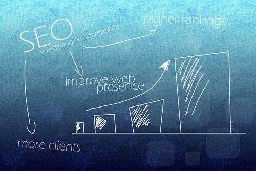 5 principales métricas web y herramientas para negocios en crecimiento