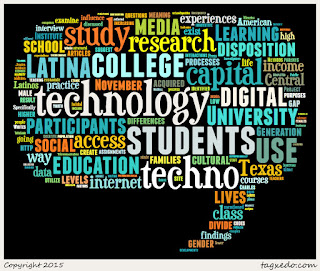 Word cloud of the article: The influence of techno-capital and techno-disposition on the college-going