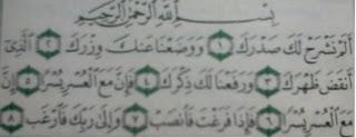 Do'a dan Bacaan Ibu yang Sulit Melahirkan