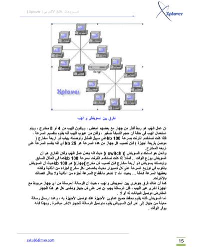 انواع الشبكات pdf