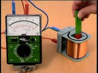 inducción electromagnética,campo magnético
