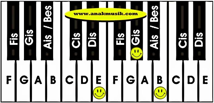 Kunci Dasar Keyboard E