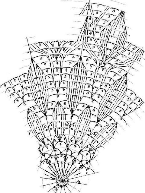 Esquema de vestido flor