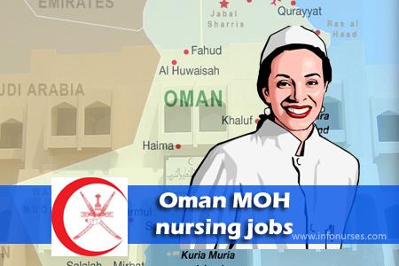 Oman Ministry of Defence hospitals hiring staff nurses - Infonurses com