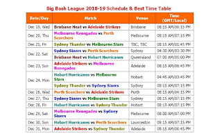 Big Bash League 2018-19 Schedule & Time Table, Big Bash League 2018-19 full schedule, 2018 Big Bash fixture, Big Bash League 2018-19 teams, Big Bash League 2018-19 player, live match, t20 cricket league, 2018 cricket calendar, Brisbane Heat, Adelaide Strikers, Melbourne Renegades, Perth Scorchers, Sydney Thunder, Melbourne Stars, Sydney Sixers, Hobart Hurricanes, Big Bash 2018 time table, live score, player list, team squad, 2019 big bash schedule,