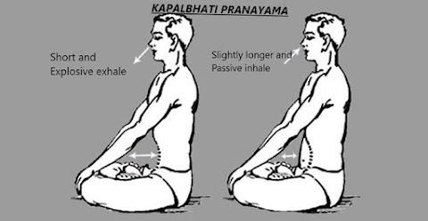 कपालभाति प्राणायाम कैसे करें | Kapalbhati Kaise Kare