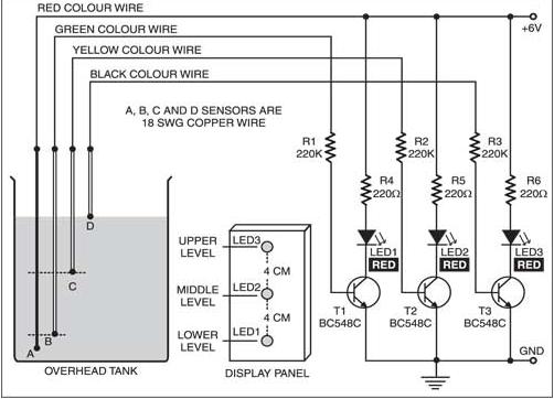 Electronics: Water-Level Indicator on