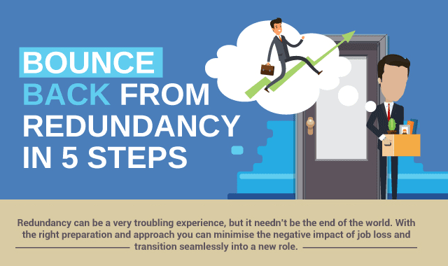 Bounce Back from Redundancy in 5 Steps
