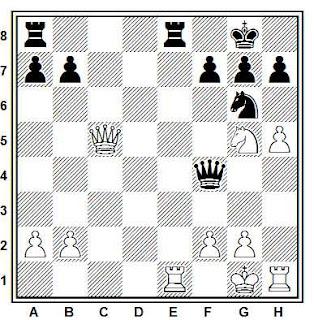 Posición de la partida Chernin - Hutters (Taastrup, 1992)