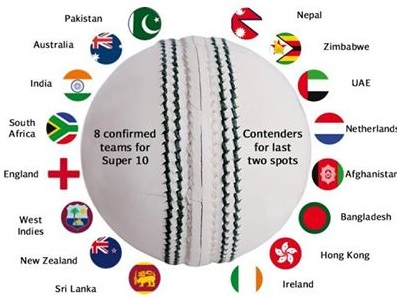 ICC t20 world cup schedule, fixture