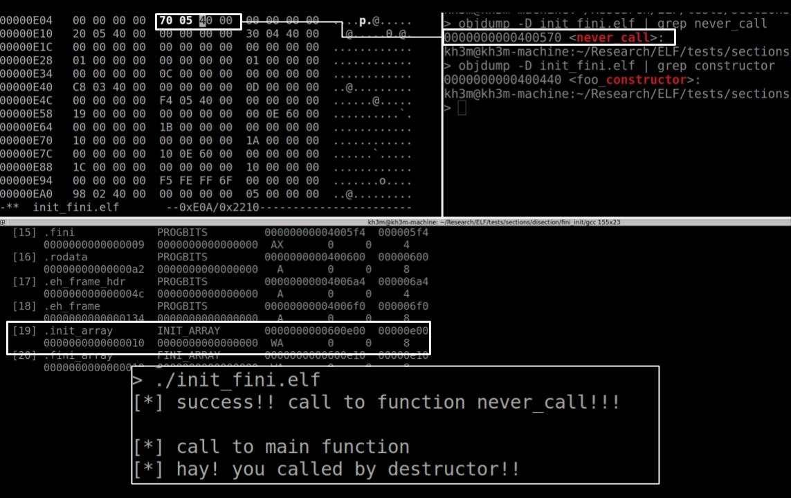 Introduction to the ELF Format (Part V) : Understanding C start up