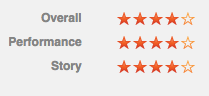 Overall star rating 4.