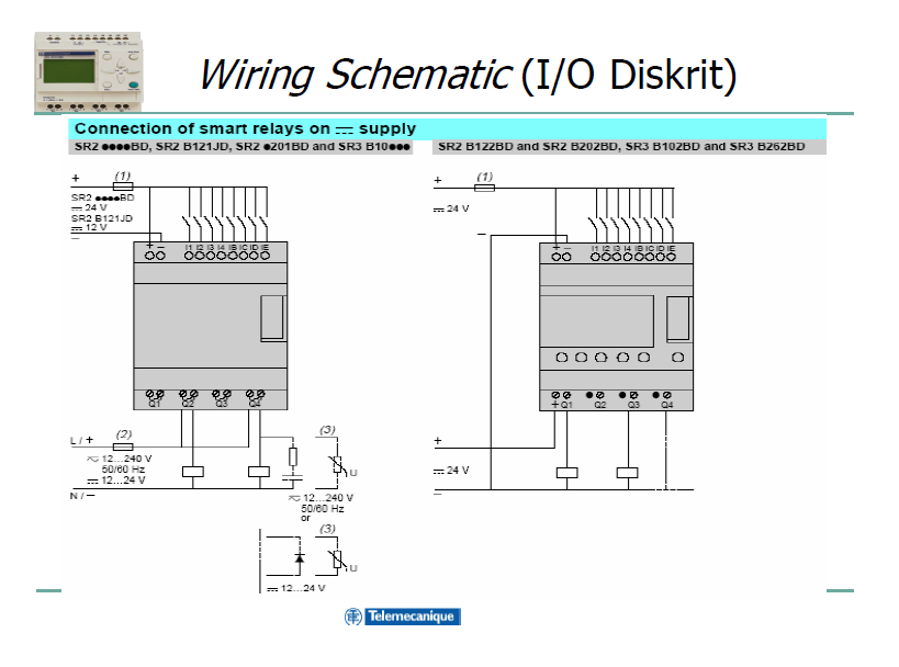 Mitsubishi Plc Wiring Diagram Vga Connector Zelio Www Toyskids Co Image Collections Allen Bradley