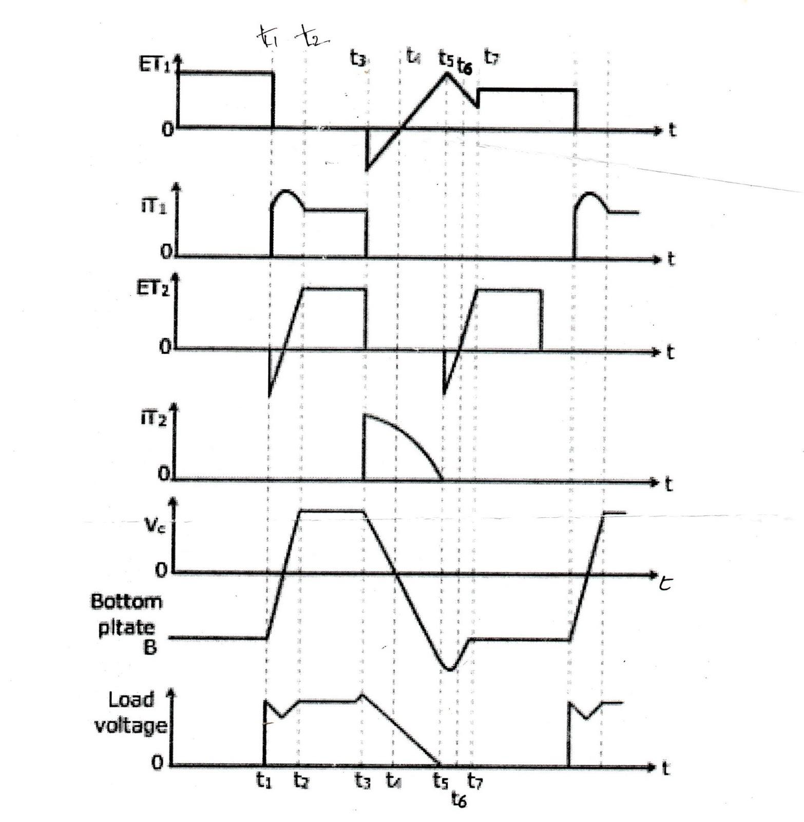 hight resolution of engineering notes jones chopper engineering notes deep fryer diagram circuit diagram jones chopper