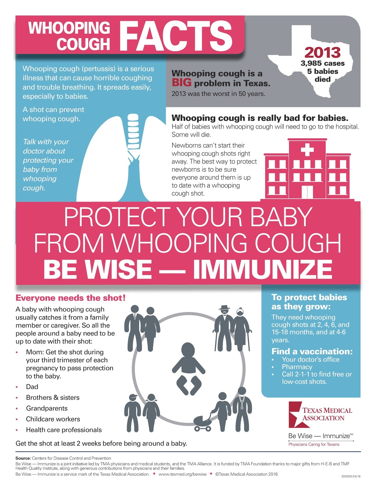 Whooping Cough Vaccine During Pregnancy >> Me And My Doctor Infographic Get The Facts About Whooping Cough