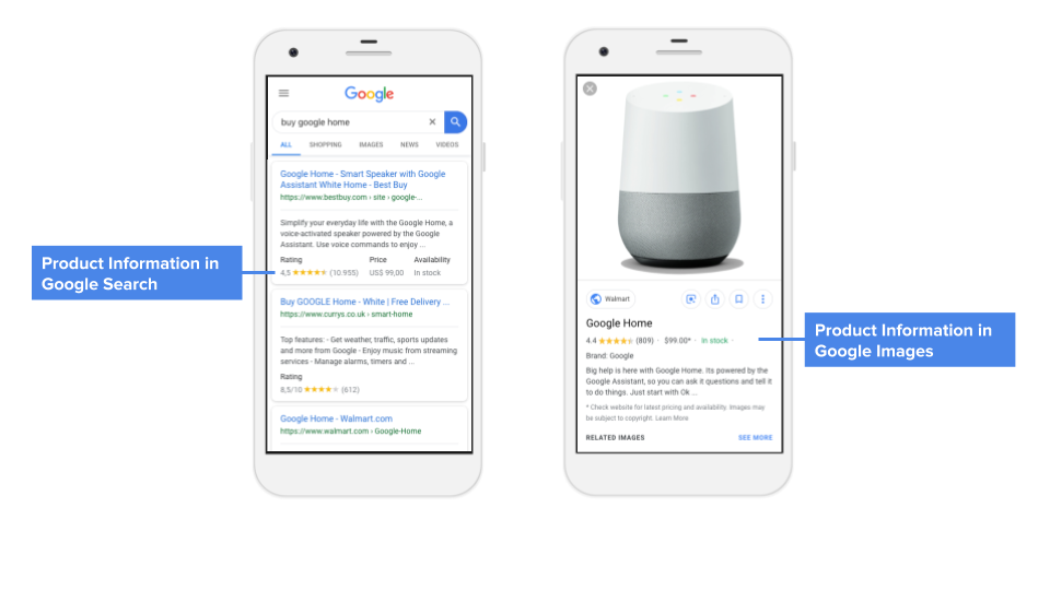 82fc630b0 Connecting potential customers with up-to-date and accurate product  information is key to successful shopping journeys on Google, so today, ...
