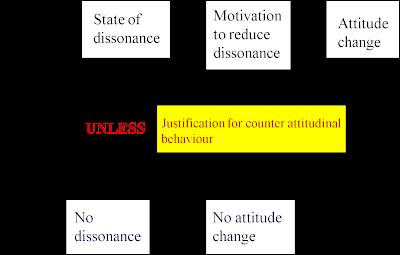 Dissonance Suomeksi