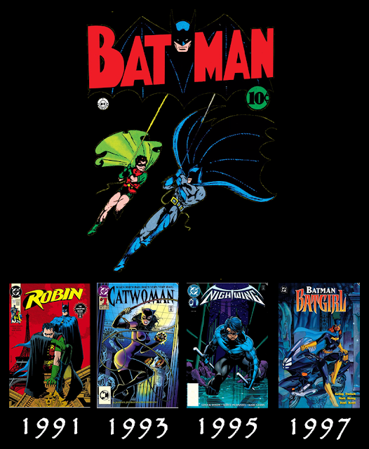 Image of Bat-Man #1 with subset of covers for Robin #1, Catwoman #1, Nightwing #1, and Batgirl Special with publication years beneath