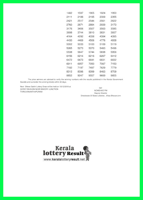 KeralaLotteryResult.net, kerala lottery kl result, yesterday lottery results, lotteries results, keralalotteries, kerala lottery, keralalotteryresult, kerala lottery result, kerala lottery result live, kerala lottery today, kerala lottery result today, kerala lottery results today, today kerala lottery result, sthree sakthi lottery results, kerala lottery result today sthree sakthi, sthree sakthi lottery result, kerala lottery result sthree sakthi today, kerala lottery sthree sakthi today result, sthree sakthi kerala lottery result, live sthree sakthi lottery SS-135, kerala lottery result 11.12.2018 sthree sakthi SS 135 11 december 2018 result, 11 12 2018, kerala lottery result 11-12-2018, sthree sakthi lottery SS 135 results 11-12-2018, 11/12/2018 kerala lottery today result sthree sakthi, 11/12/2018 sthree sakthi lottery SS-135, sthree sakthi 11.12.2018, 11.12.2018 lottery results, kerala lottery result December 11 2018, kerala lottery results 11th December 2018, 11.12.2018 week SS-135 lottery result, 11.12.2018 sthree sakthi SS-135 Lottery Result, 11-12-2018 kerala lottery results, 11-12-2018 kerala state lottery result, 11-12-2018 SS-135, Kerala sthree sakthi Lottery Result 11/12/2018